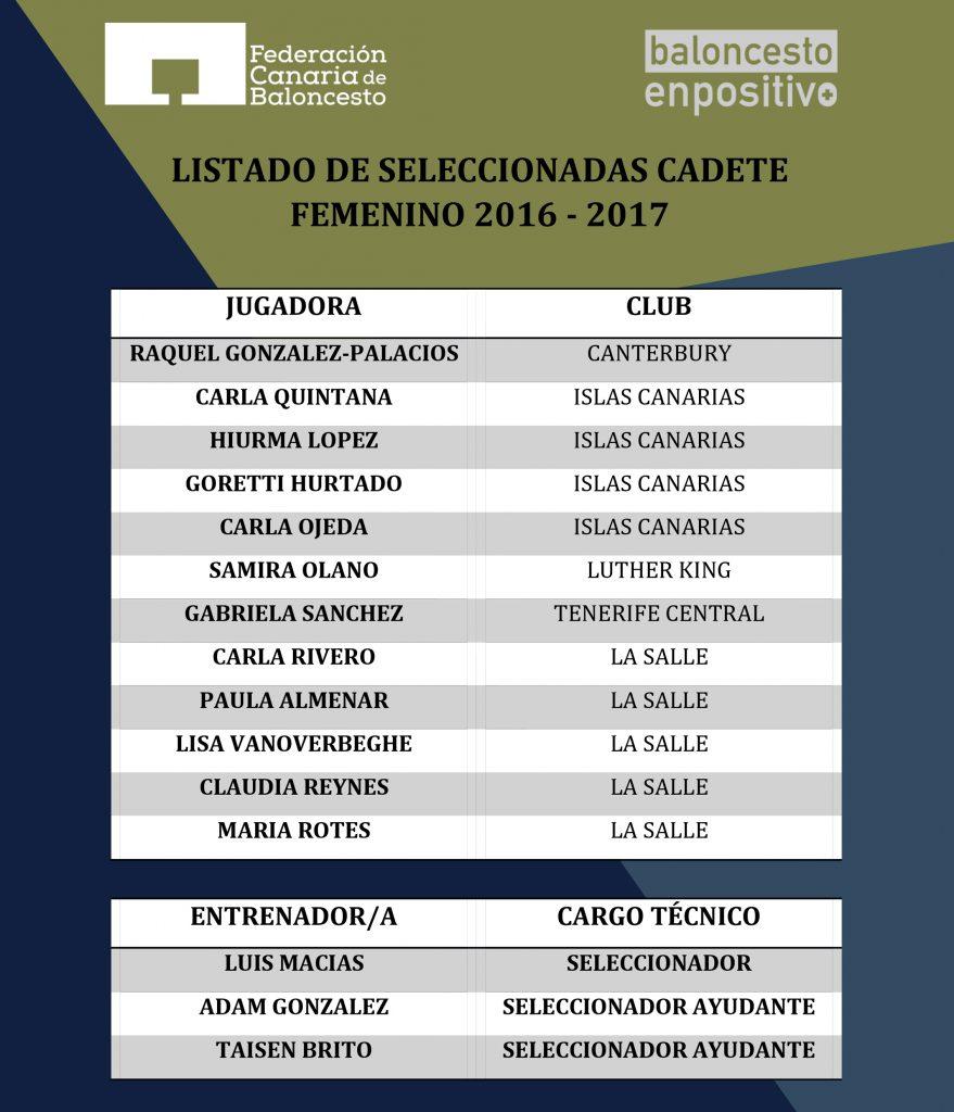 listado-de-seleccionados-cadete-femenino-2016